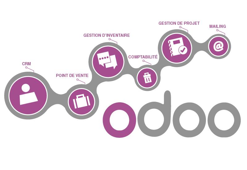 Odoo - Une véritable solution sur mesure